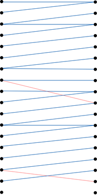 Sequenced Graph with highlighted edges